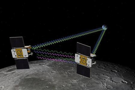 Lunar probes to resolve mystery of moon's interior