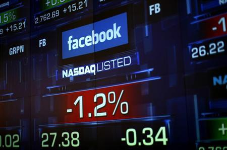 Facebook's value slides by $10 billion; outlook unclear