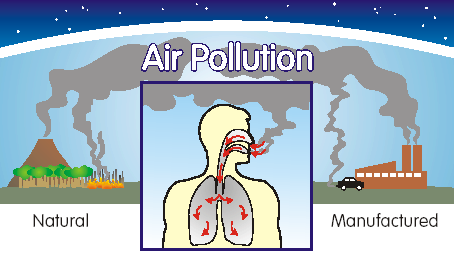 Air Pollution and Heart Attacks