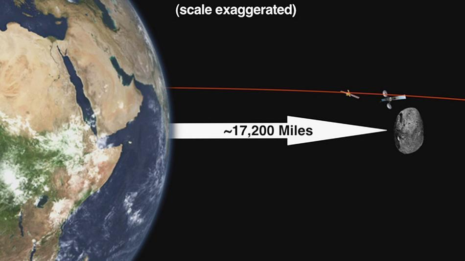 5 Ways to Watch Historic Asteroid Flyby