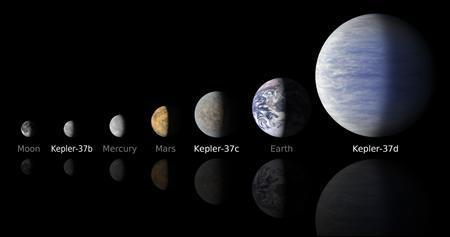 Mini planet found far beyond Earth's solar system