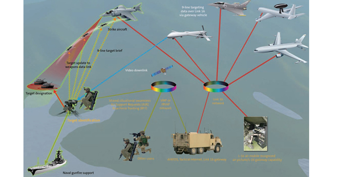 Textron Businesses to Showcase Military, Commercial Products and Services at IDEX 2015