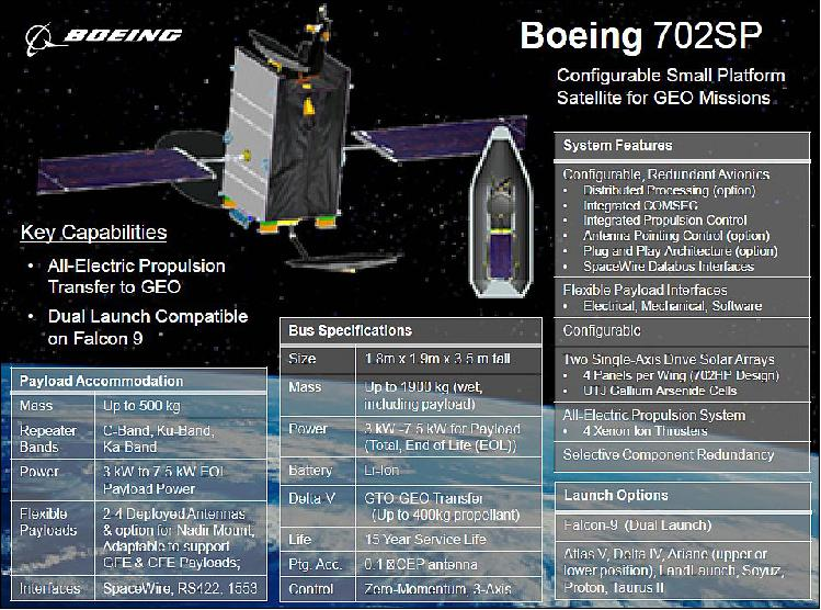 The Final Frontier : Airbus vs. Boeing