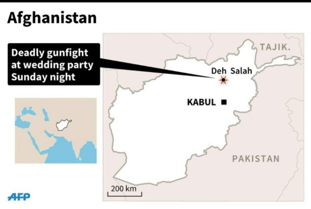 Gunfight kills at least 20 at Afghan wedding